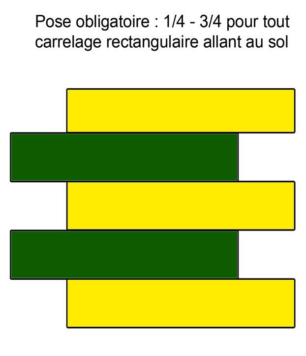 Carrelage X Rectifi Srie Metalia  Saloni  Saloni Carrelage