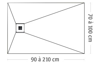 Receveur de douche extra plat dimension 75x90 75x200 for Longueur baignoire standard
