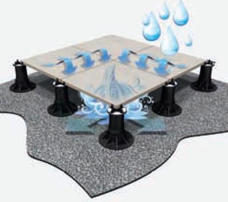 carrelage exterieur et dalle piscine plot pour carrelage. Black Bedroom Furniture Sets. Home Design Ideas